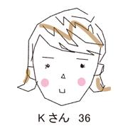 Kさん 36歳